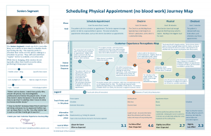 Scheduling Physical Journey Map