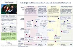 Amanda-Purchasing-Insurance-Journey-Map-v2