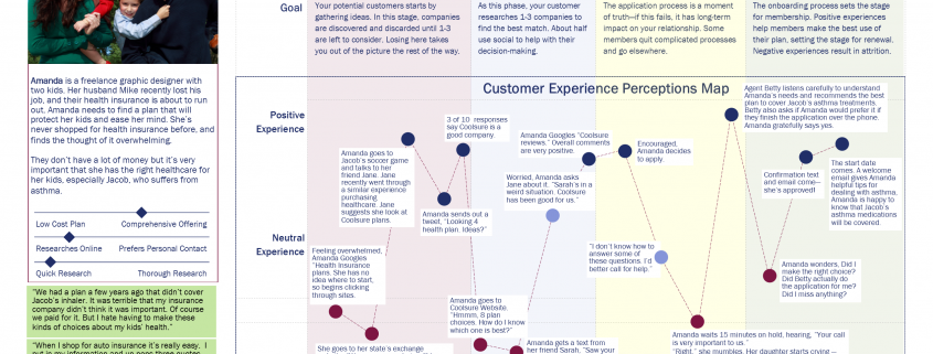 A Customer Journey Map Is A Story Heart Of The Customer - Insurance customer journey map