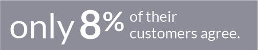 Customer Journey Mapping Statistic 8%